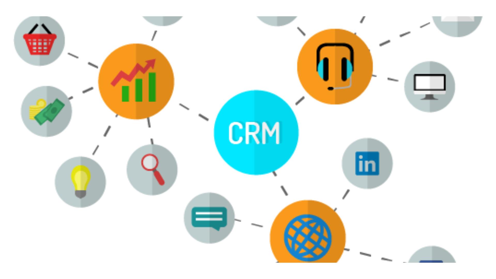 CRM Software budget